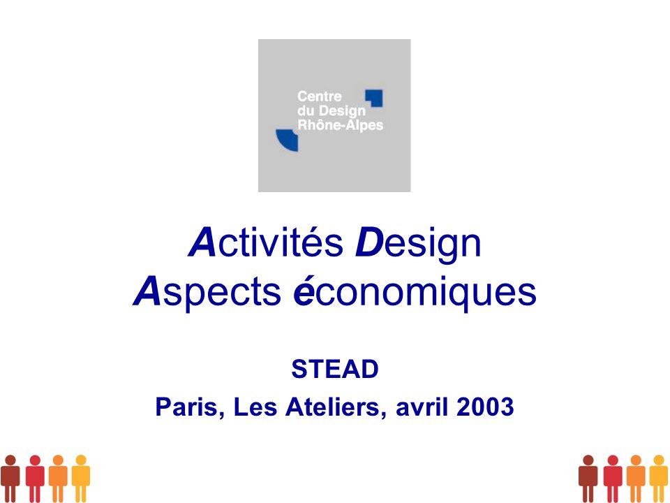 Activités Design Aspects économiques