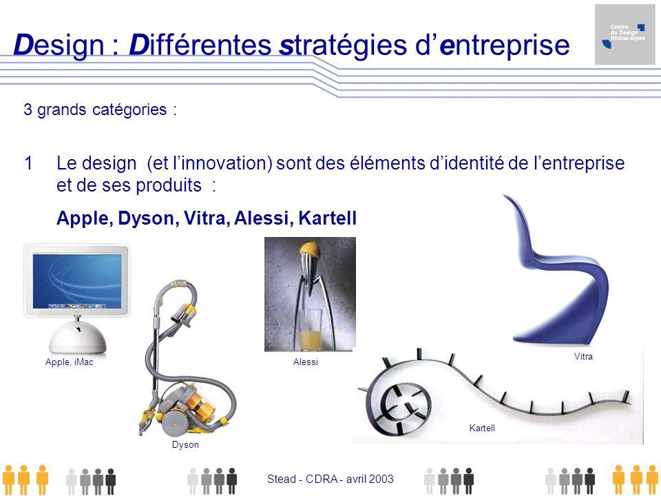 Design : Différentes stratégies d'entreprise