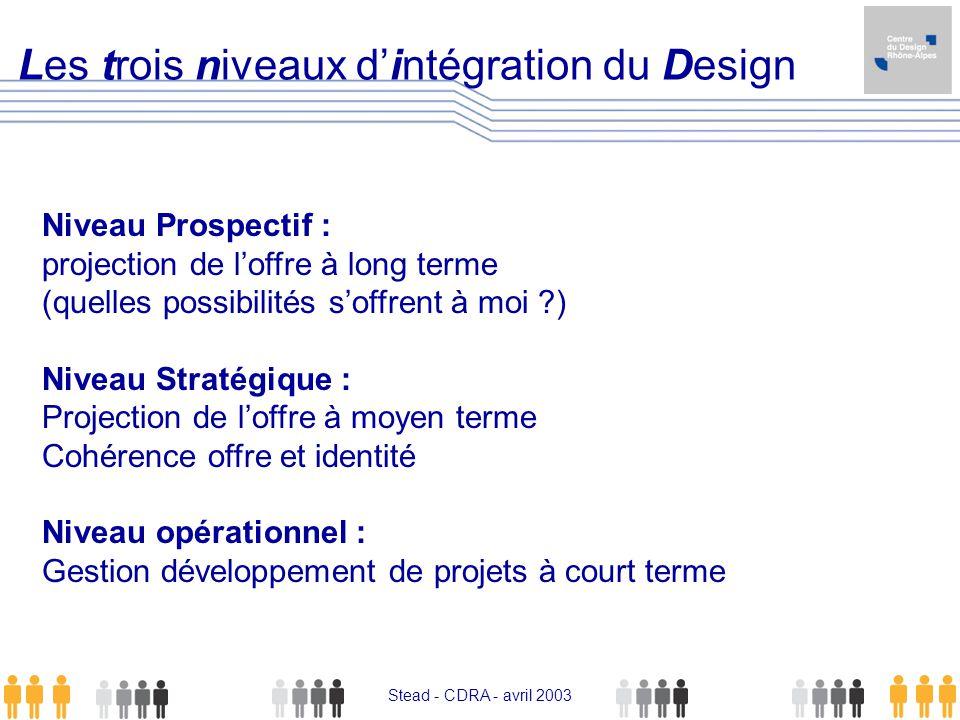 Les trois niveaux d'intégration du Design