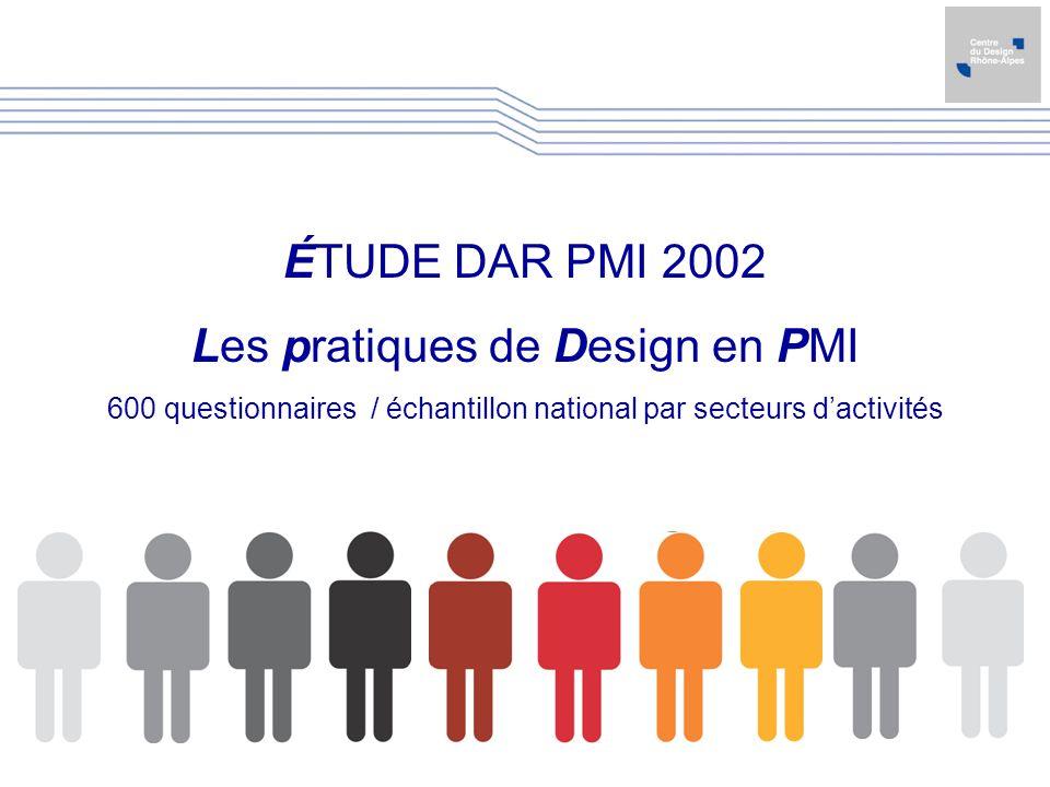 Les pratiques de Design en PMI