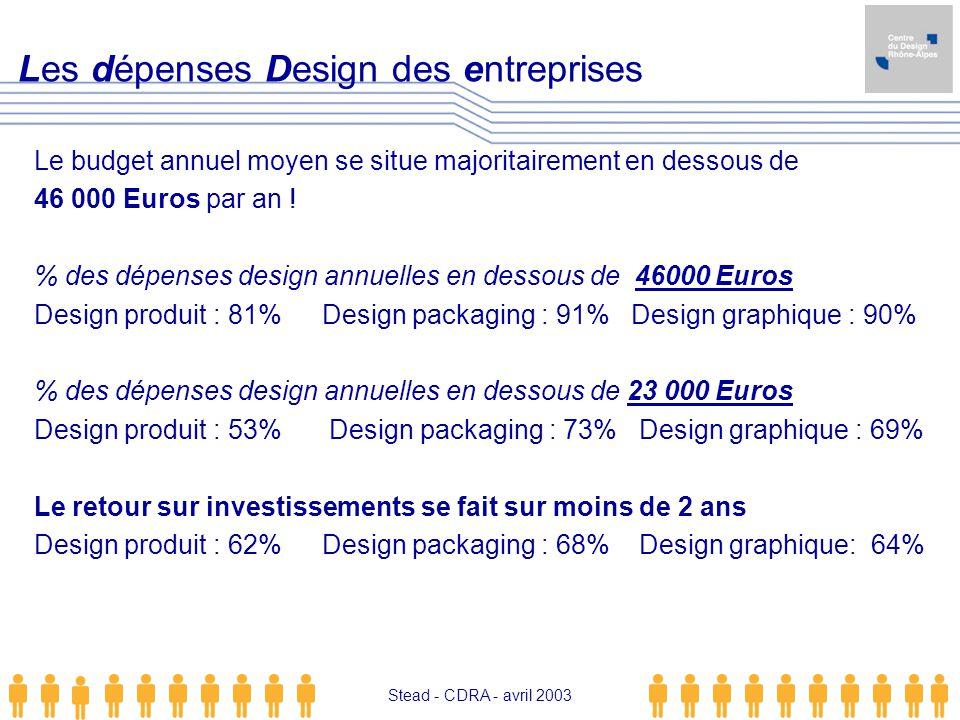 Les dépenses Design des entreprises