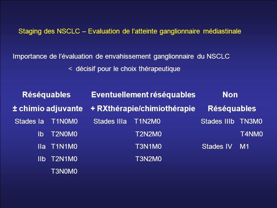 ± chimio adjuvante + RXthérapie/chimiothérapie Réséquables