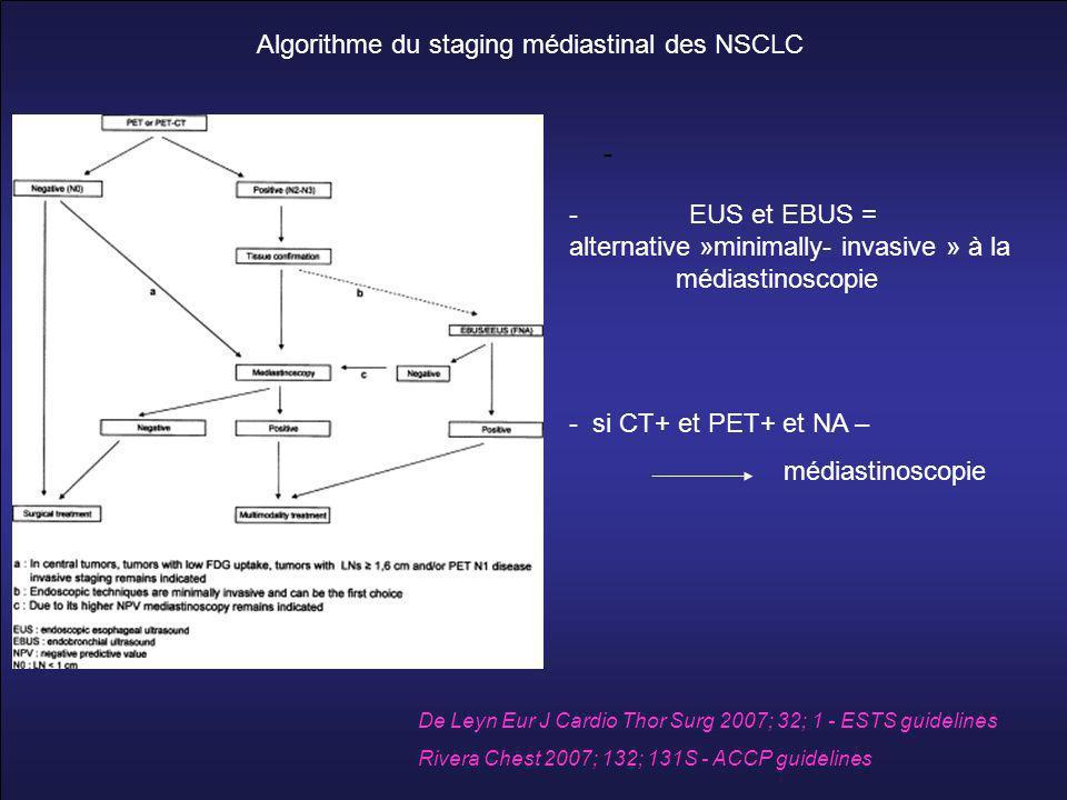 Algorithme du staging médiastinal des NSCLC