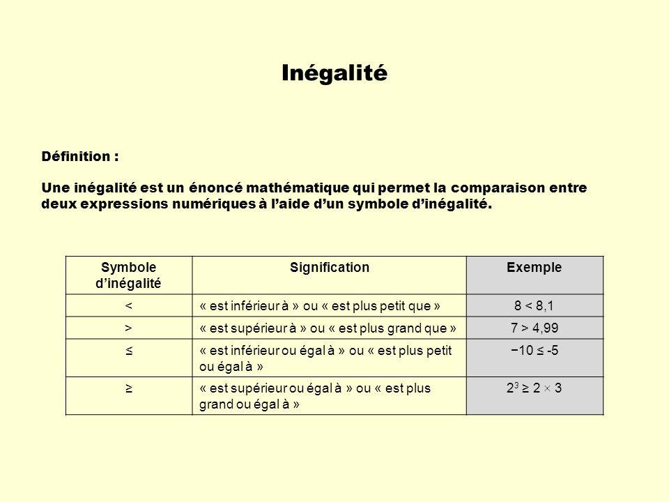 Inégalité Définition :