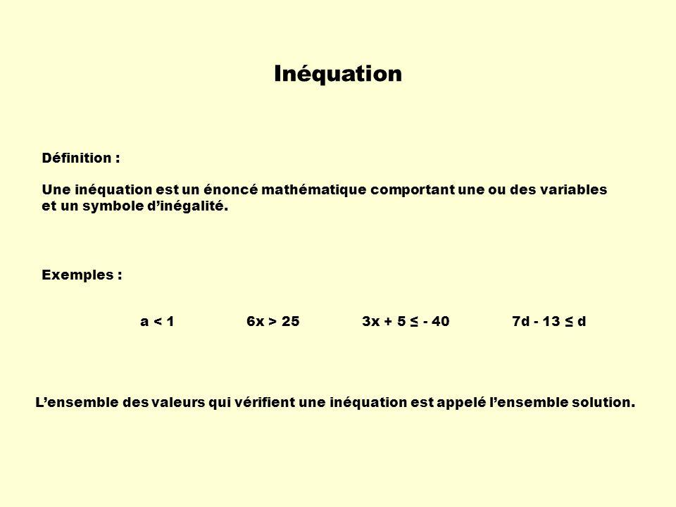 Inéquation Définition :