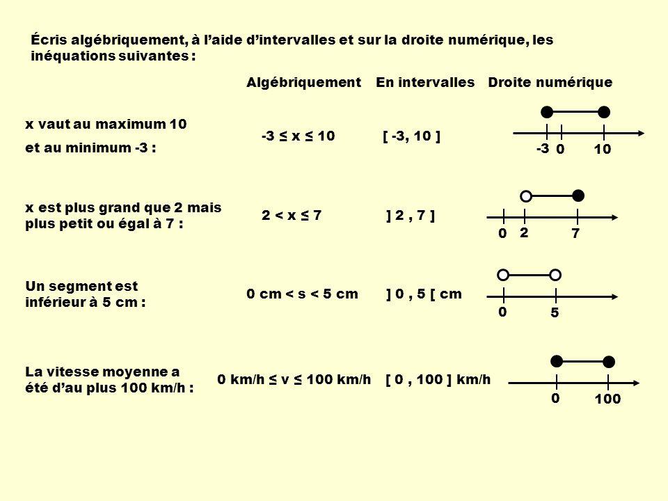 Écris algébriquement, à l'aide d'intervalles et sur la droite numérique, les inéquations suivantes :