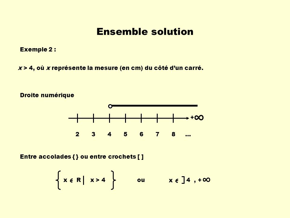 ∞ ∞ Ensemble solution Exemple 2 :