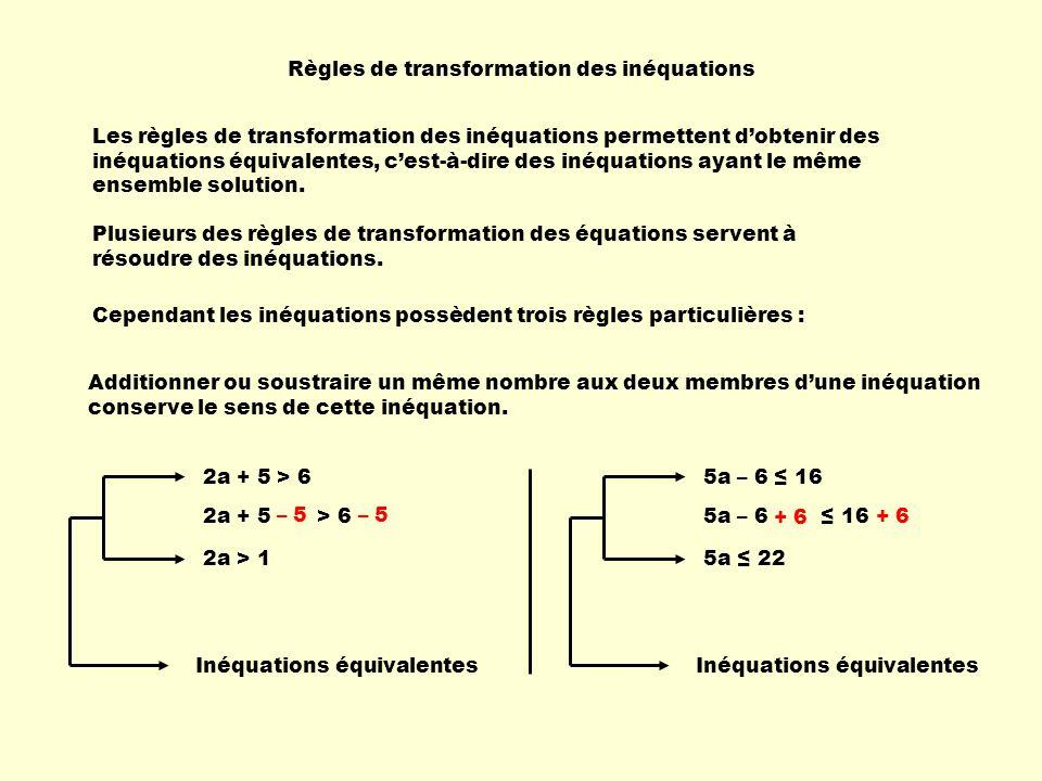 Règles de transformation des inéquations