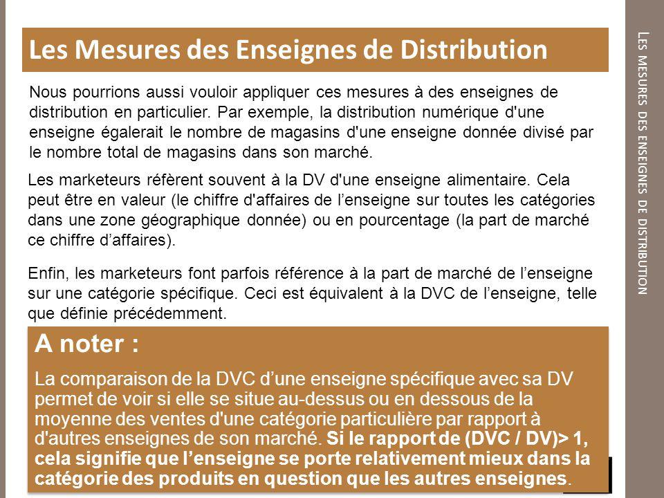 Les mesures des enseignes de distribution