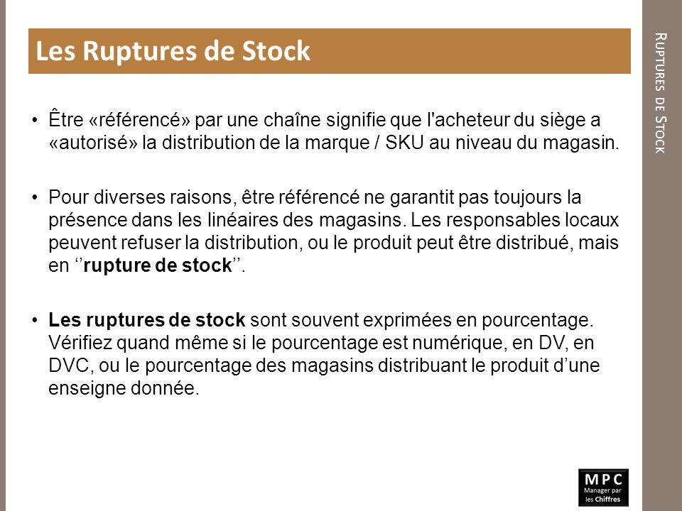 Les Ruptures de Stock Ruptures de Stock.