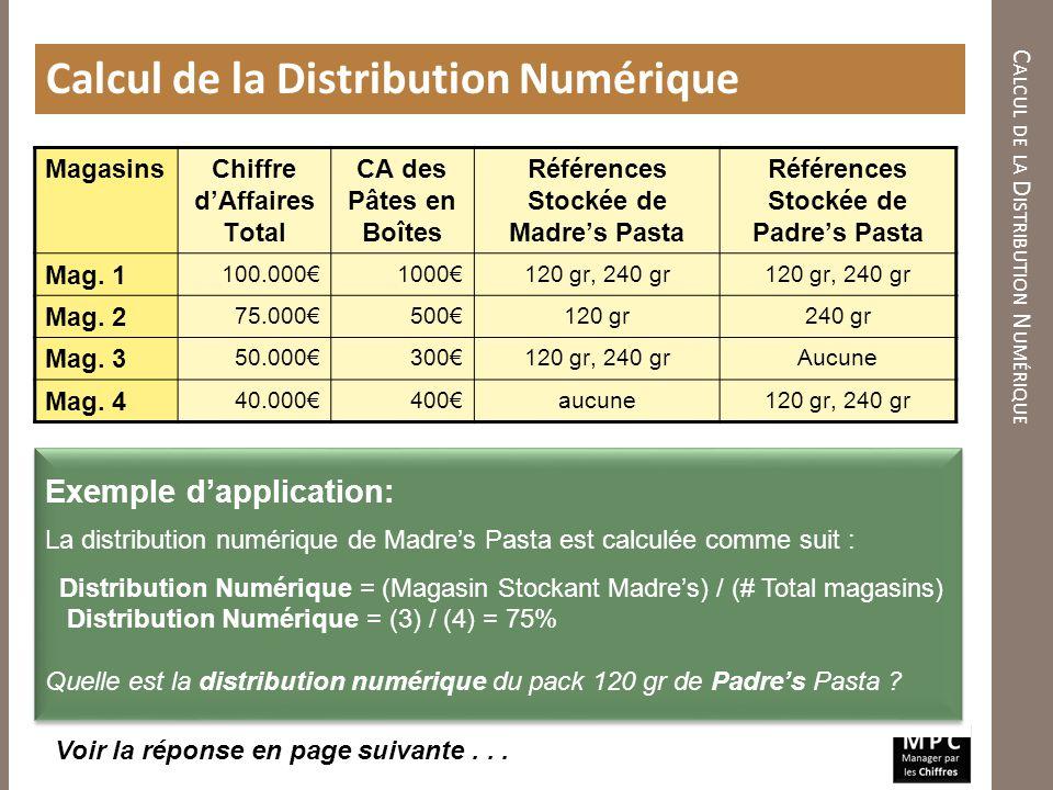 Calcul de la Distribution Numérique
