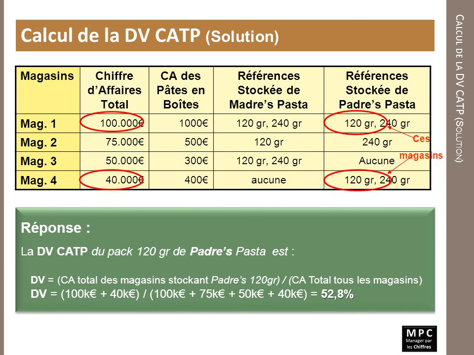 Calcul de la DV CATP (Solution)