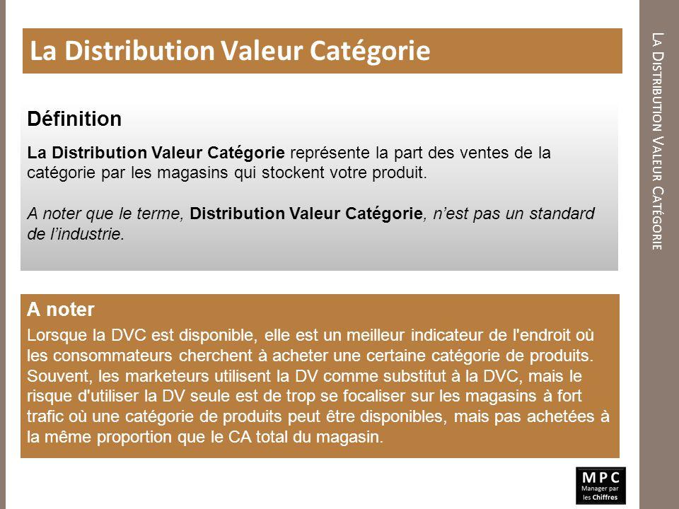 La Distribution Valeur Catégorie