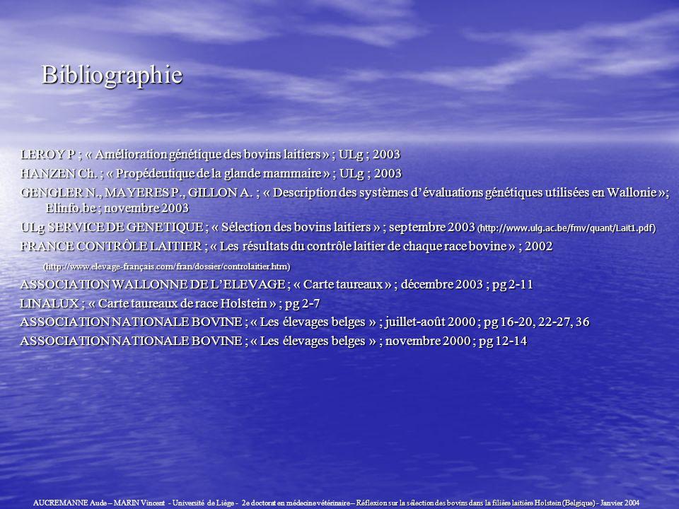 Bibliographie LEROY P ; « Amélioration génétique des bovins laitiers » ; ULg ; 2003.