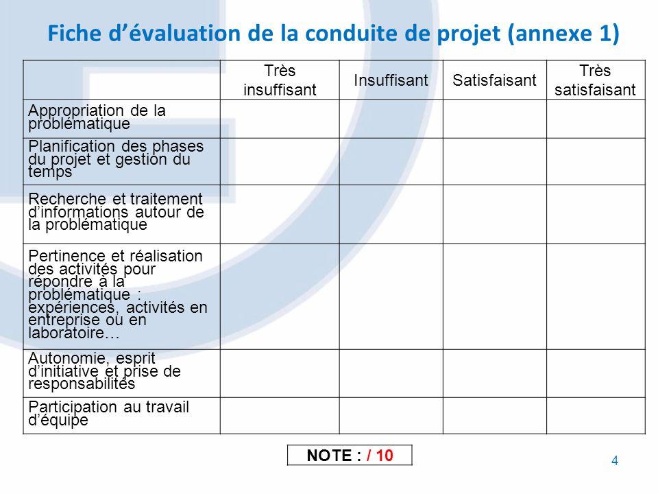 Fiche d'évaluation de la conduite de projet (annexe 1)