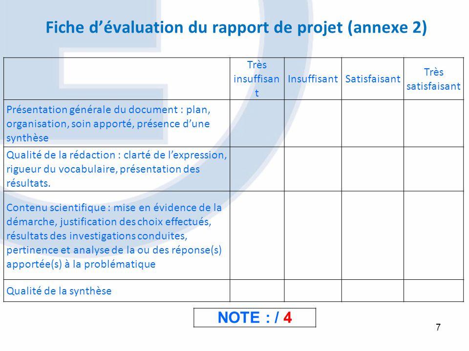 Fiche d'évaluation du rapport de projet (annexe 2)