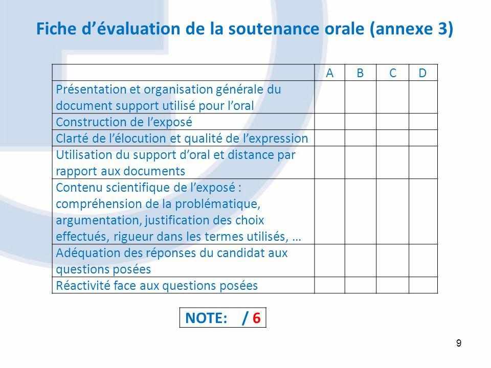 Fiche d'évaluation de la soutenance orale (annexe 3)