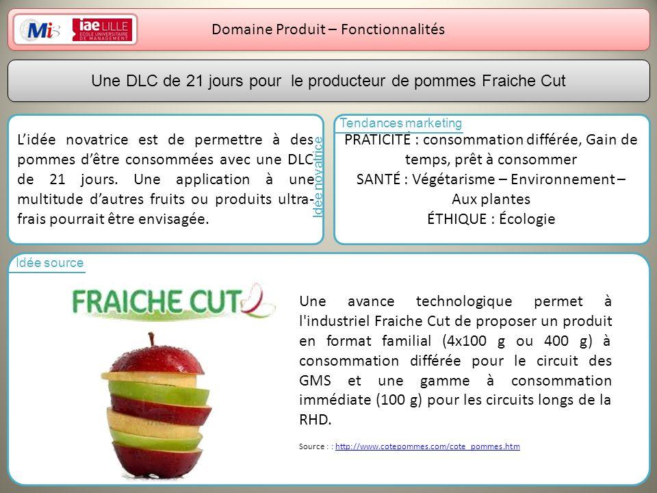 Domaine Produit – Fonctionnalités