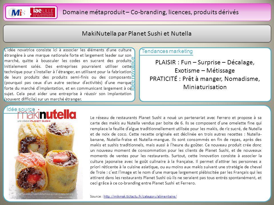 Domaine métaproduit – Co-branding, licences, produits dérivés