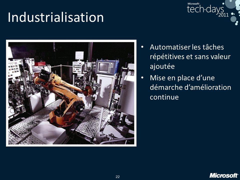 Advanced Web Services jeudi 25 novembre 2004. Industrialisation. Automatiser les tâches répétitives et sans valeur ajoutée.