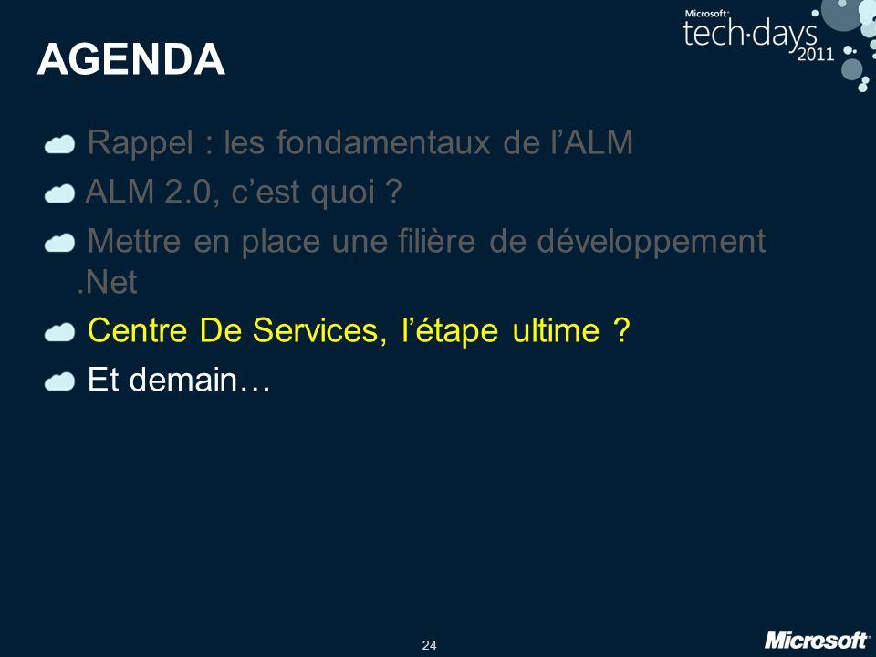 AGENDA Rappel : les fondamentaux de l'ALM ALM 2.0, c'est quoi