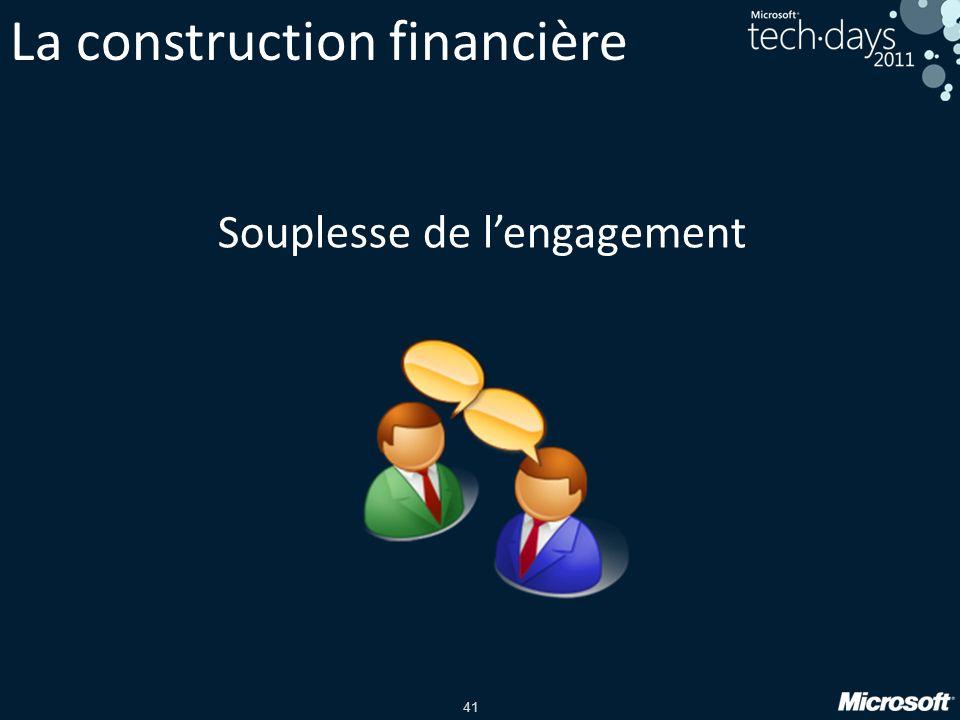 La construction financière