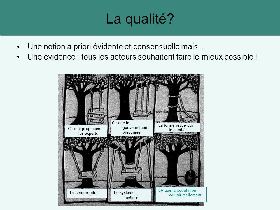 La qualité 1 Une notion a priori évidente et consensuelle mais…