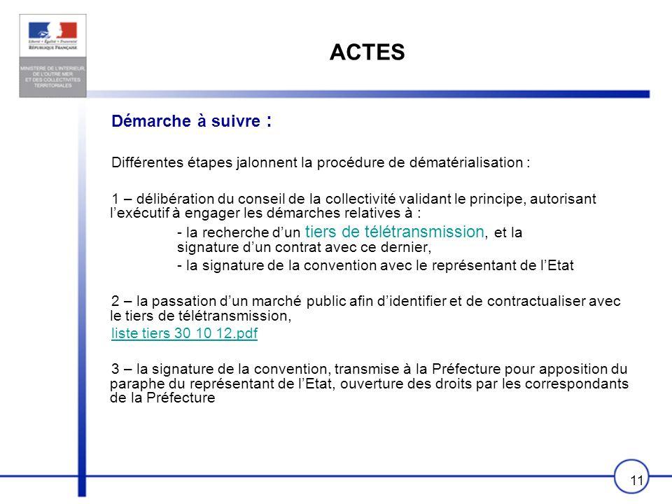 ACTES Démarche à suivre :