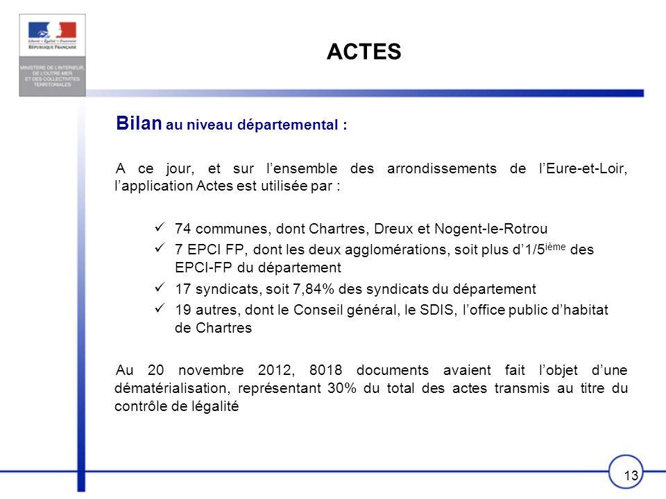 ACTES Bilan au niveau départemental :