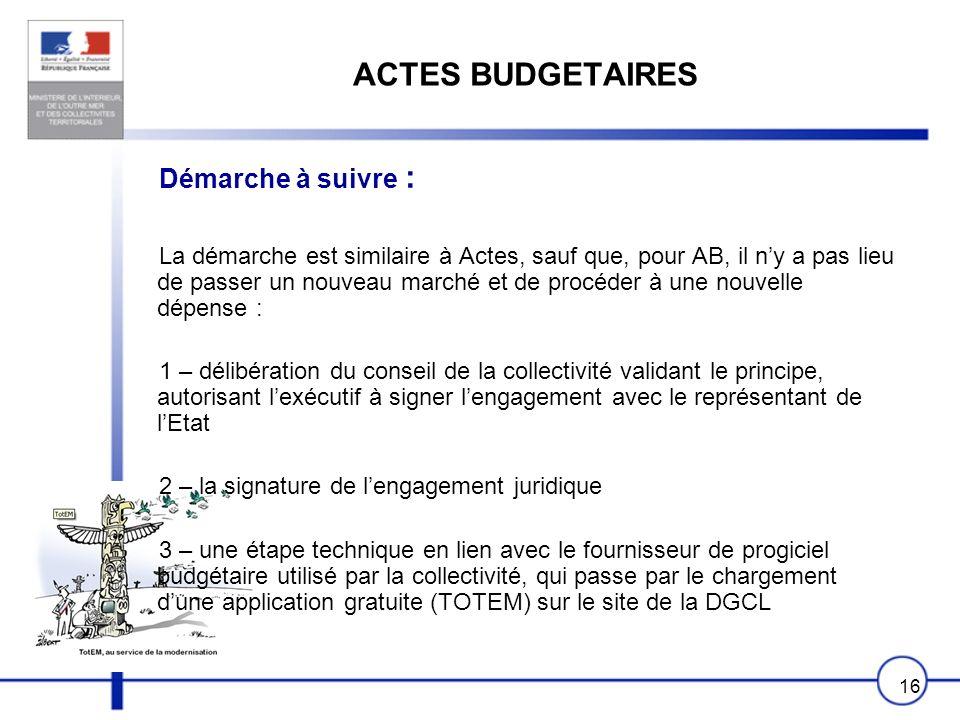 ACTES BUDGETAIRES Démarche à suivre :