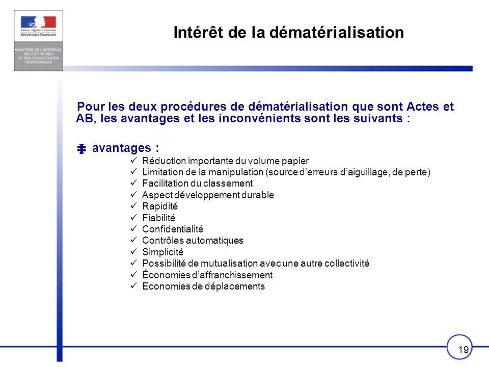 Intérêt de la dématérialisation