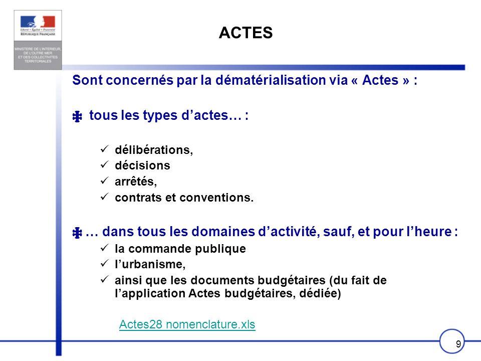 ACTES Sont concernés par la dématérialisation via « Actes » :