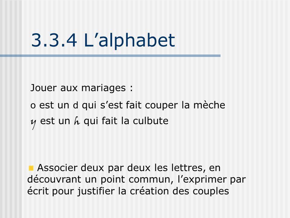 3.3.4 L'alphabet Jouer aux mariages :