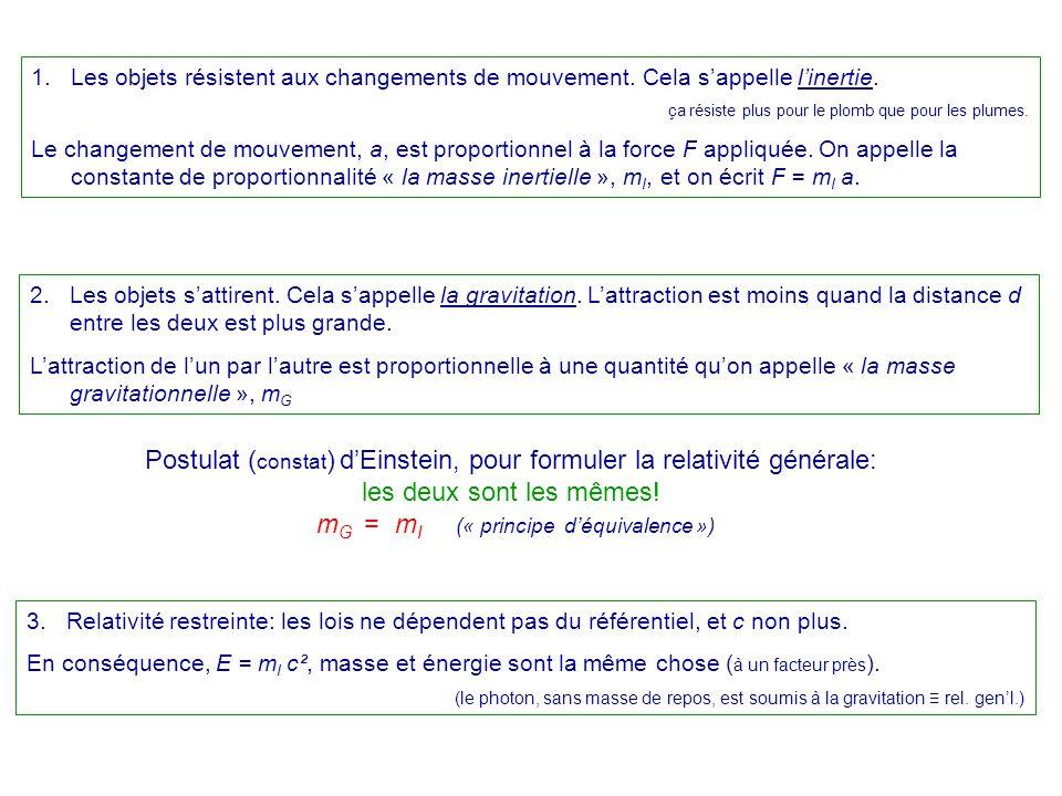 mG = mI (« principe d'équivalence »)