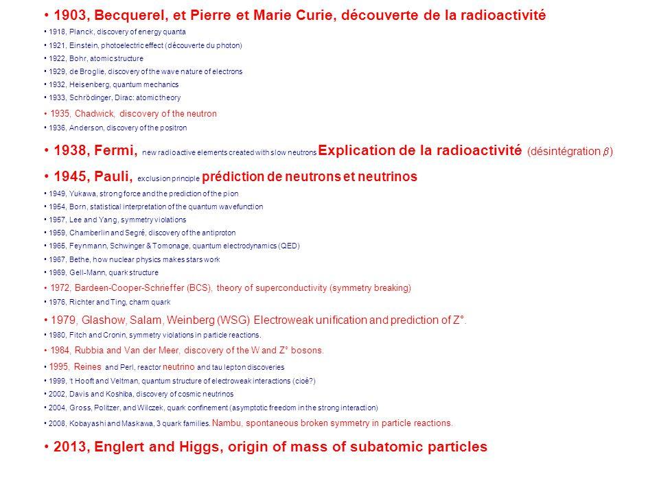 1945, Pauli, exclusion principle prédiction de neutrons et neutrinos