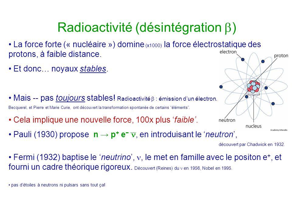 Radioactivité (désintégration b)