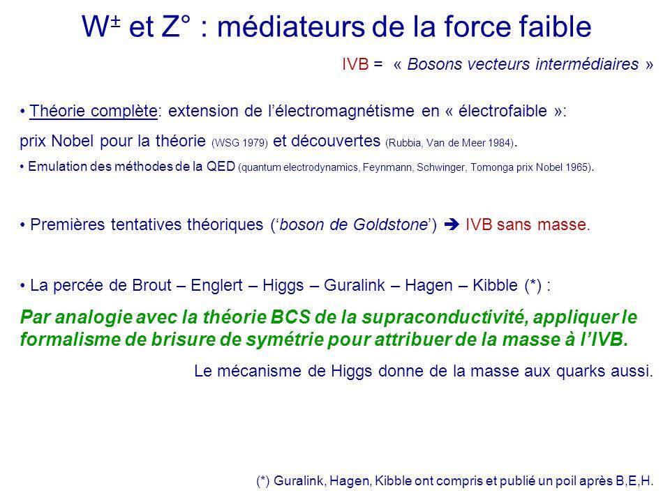 W± et Z° : médiateurs de la force faible