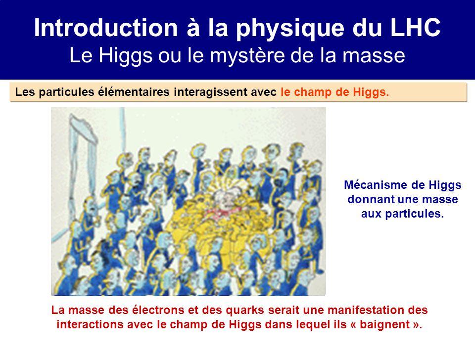 Introduction à la physique du LHC