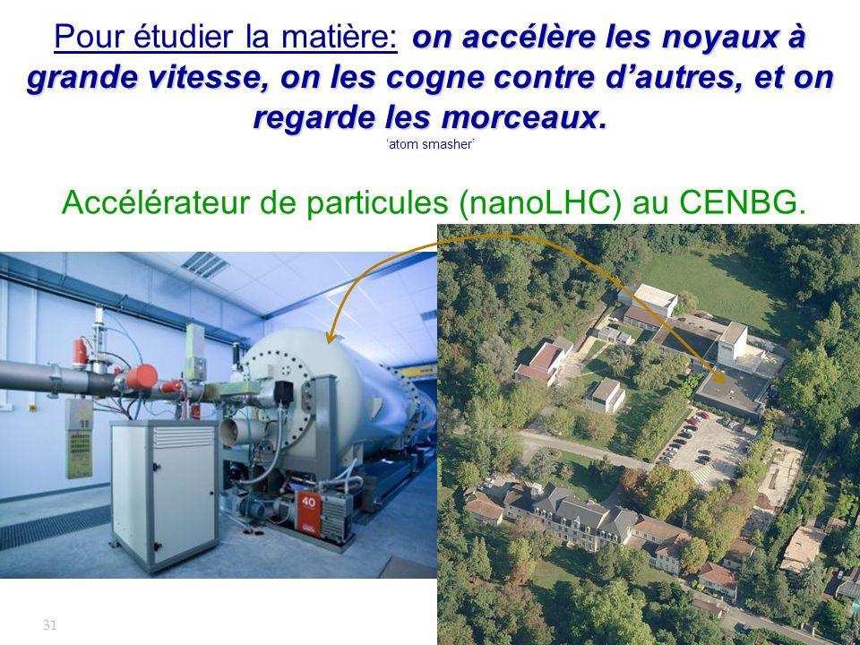 Accélérateur de particules (nanoLHC) au CENBG.