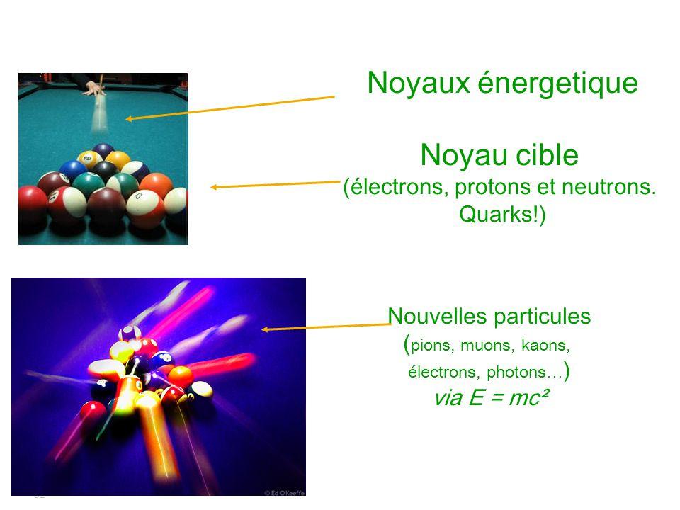 (électrons, protons et neutrons.