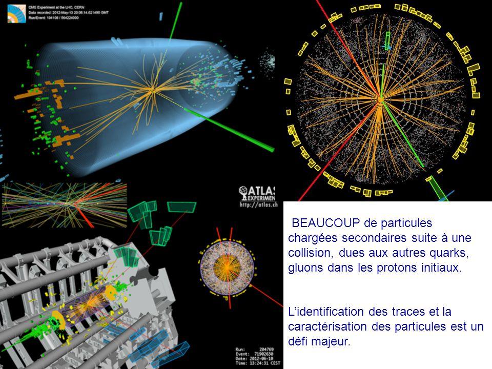 BEAUCOUP de particules chargées secondaires suite à une collision, dues aux autres quarks, gluons dans les protons initiaux.