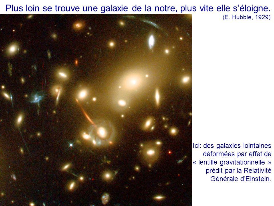 Plus loin se trouve une galaxie de la notre, plus vite elle s'éloigne