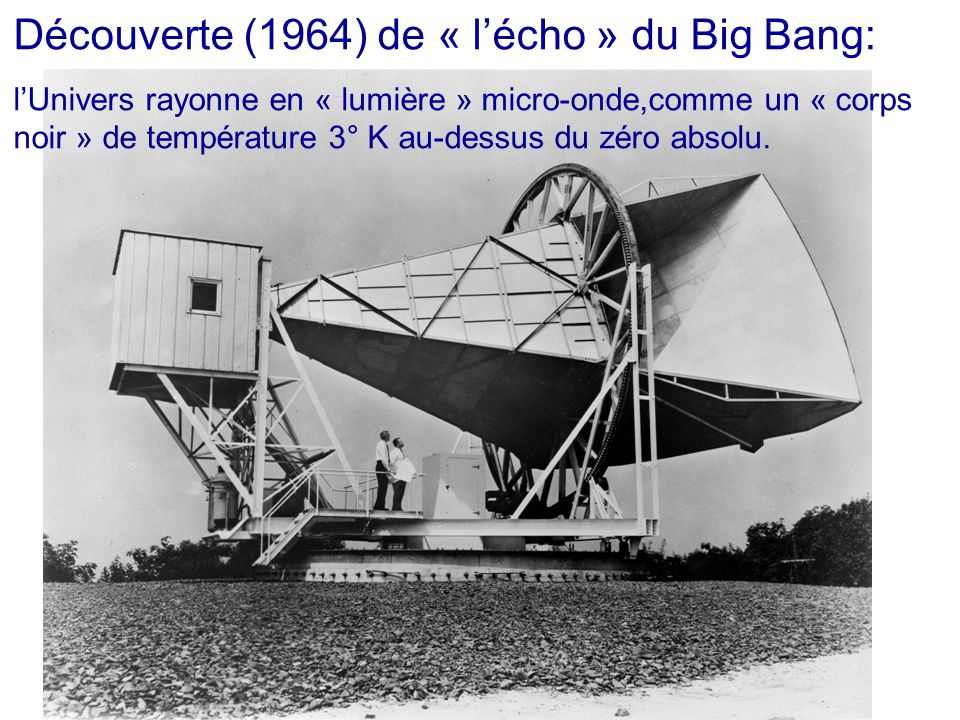 Découverte (1964) de « l'écho » du Big Bang: