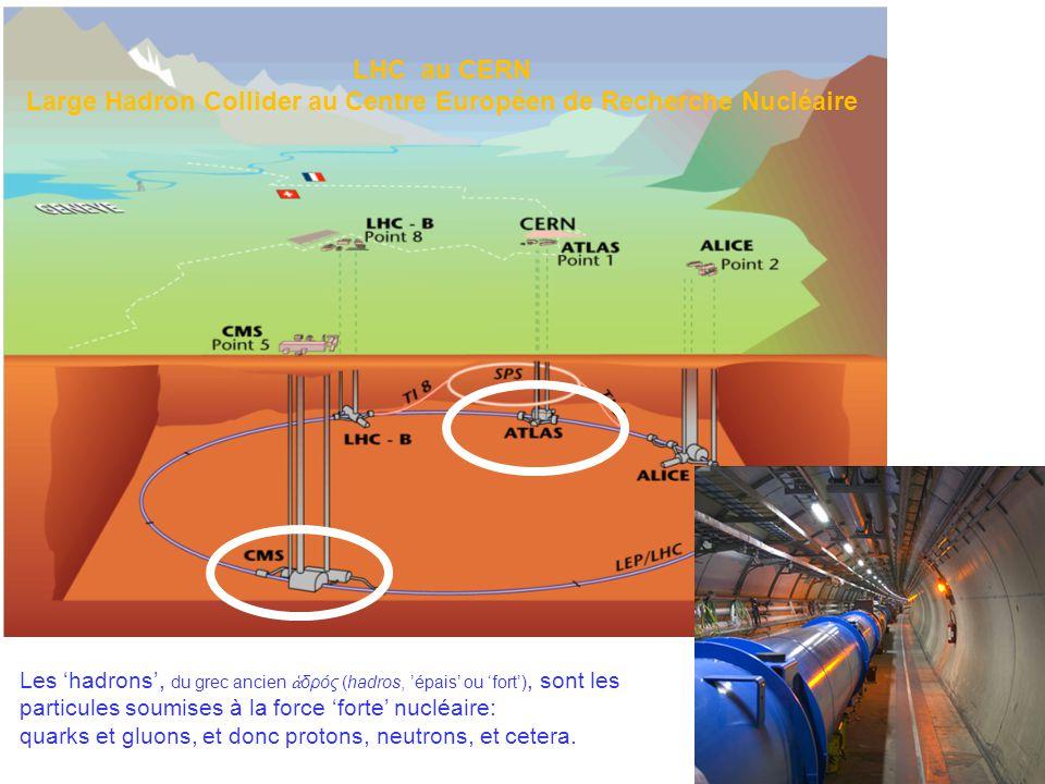 Large Hadron Collider au Centre Européen de Recherche Nucléaire