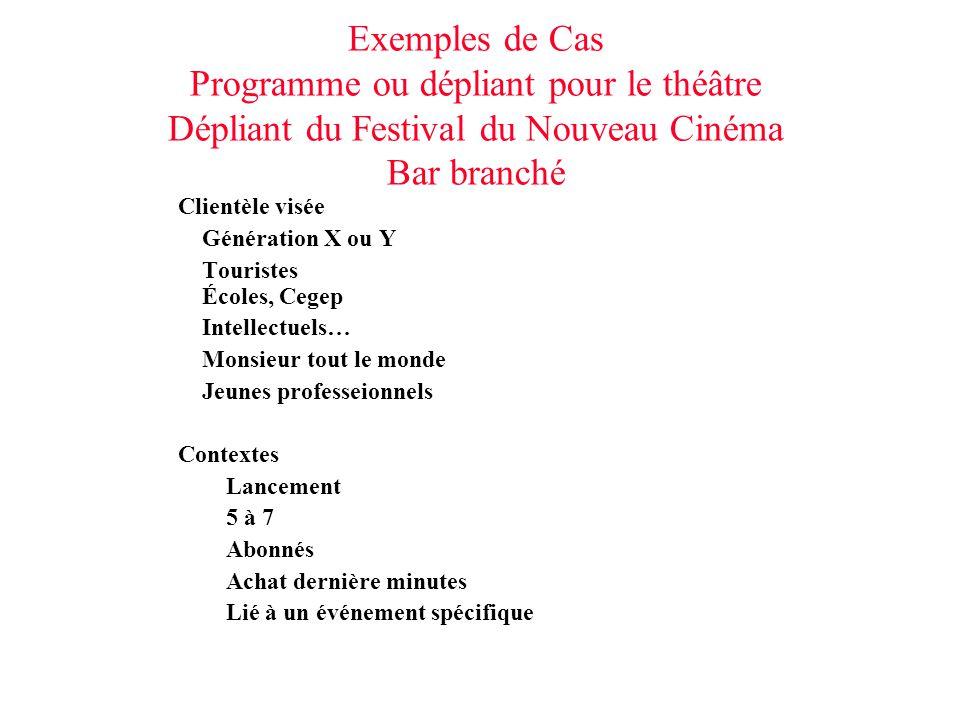 Exemples de Cas Programme ou dépliant pour le théâtre Dépliant du Festival du Nouveau Cinéma Bar branché