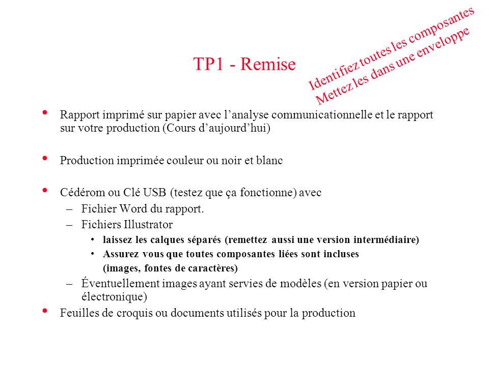 TP1 - Remise Identifiez toutes les composantes