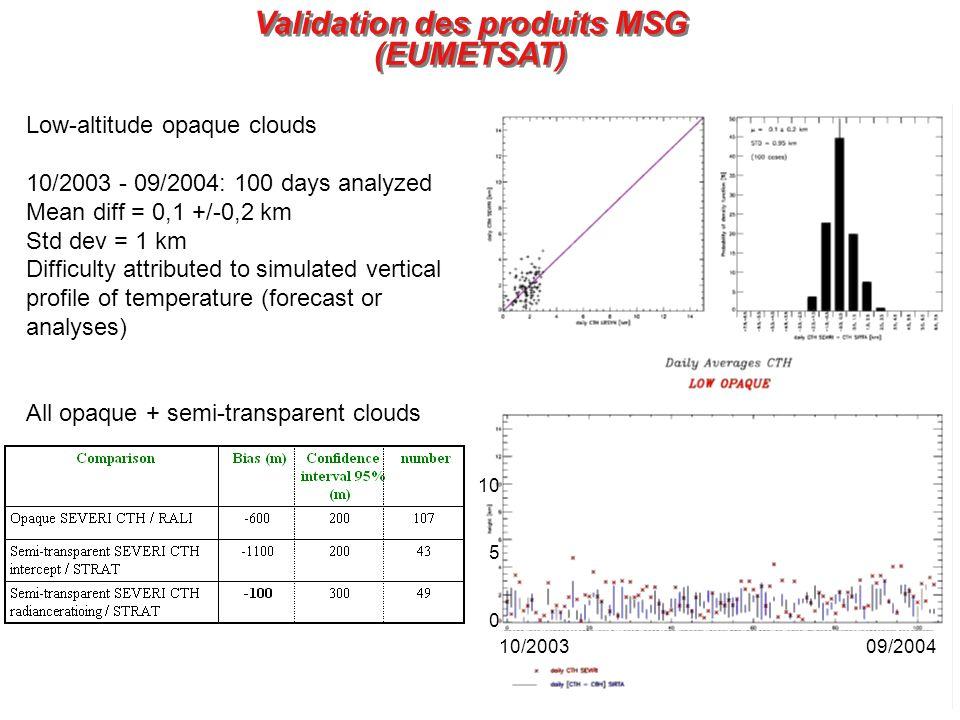 Validation des produits MSG (EUMETSAT)