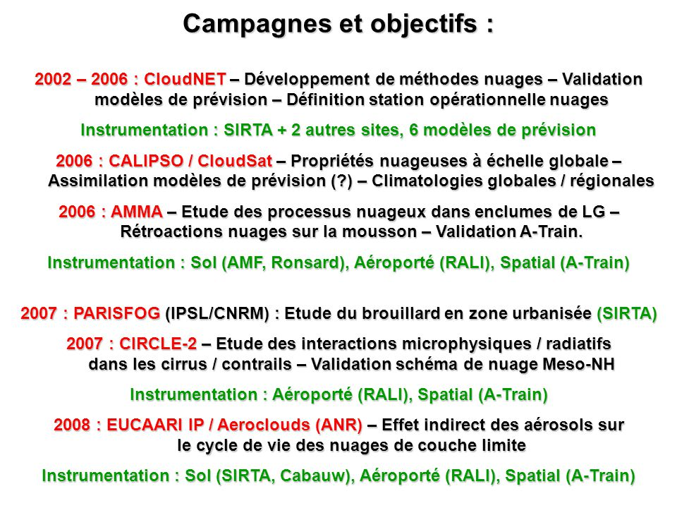 Campagnes et objectifs :