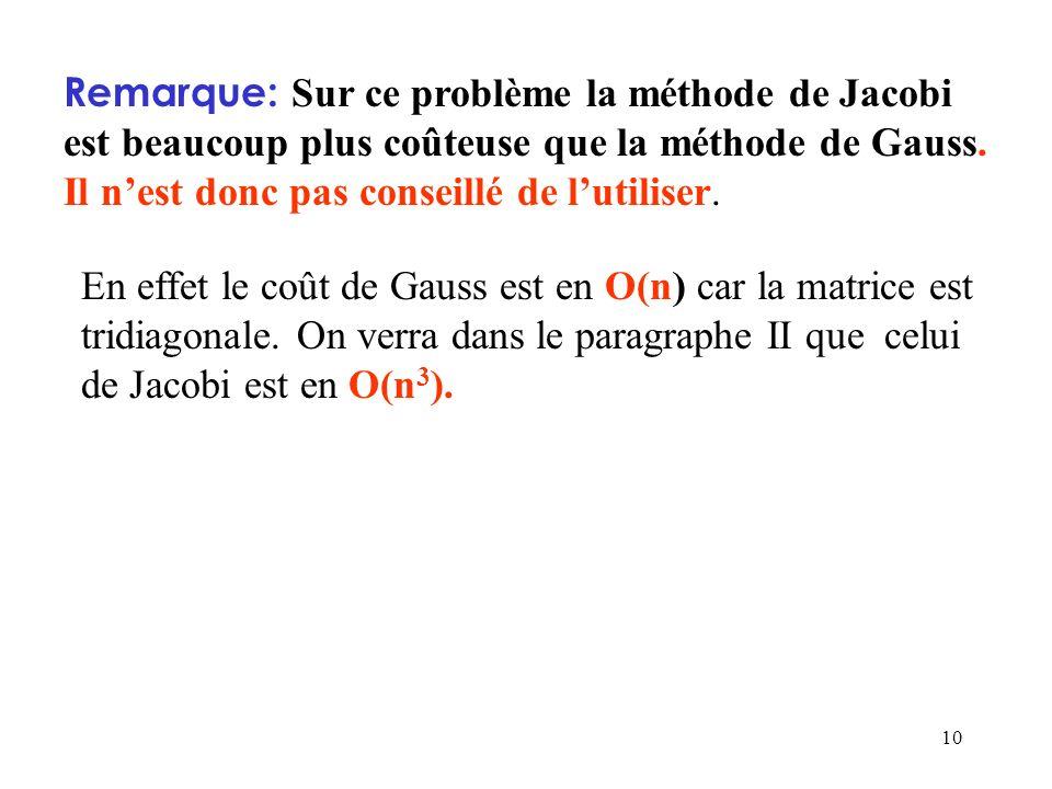 Remarque: Sur ce problème la méthode de Jacobi est beaucoup plus coûteuse que la méthode de Gauss. Il n'est donc pas conseillé de l'utiliser.