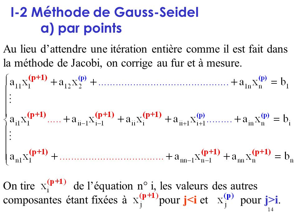 I-2 Méthode de Gauss-Seidel a) par points